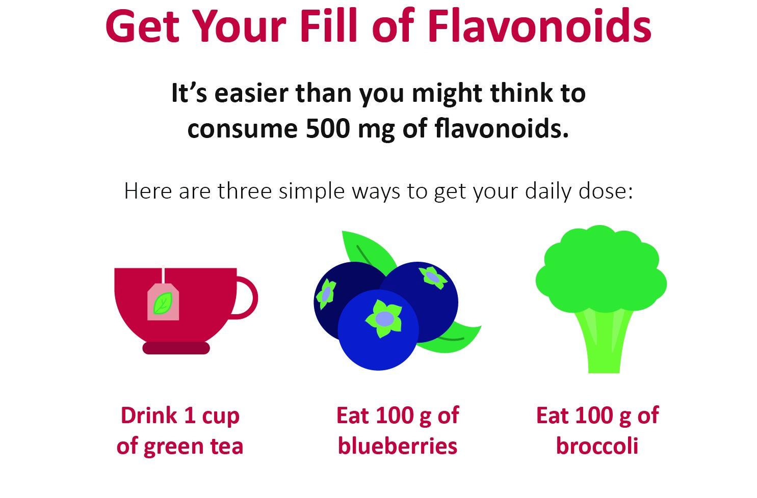 Flavanoid Fill